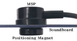 new way of installation to use magnets. Acoustic pickup MSP has Patent